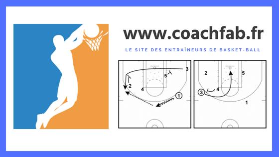fiches shoot basket
