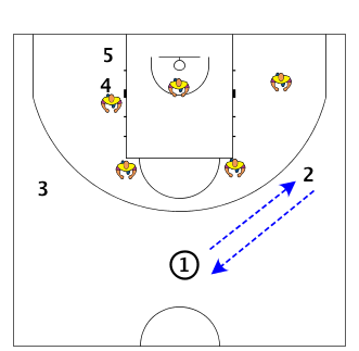 Michigan state zone offense 1