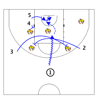 Michigan state zone offense 2