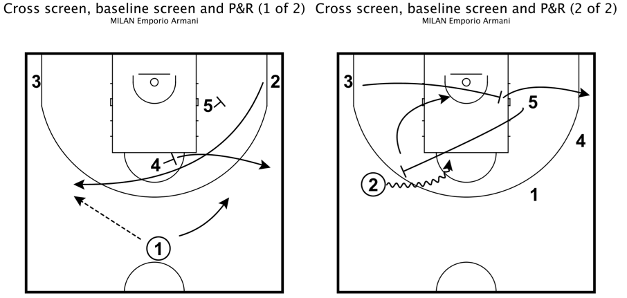 Milan ea7 cross screens baseline screen and p r