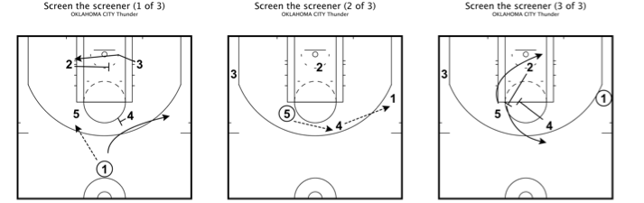 Okc box screen the screener