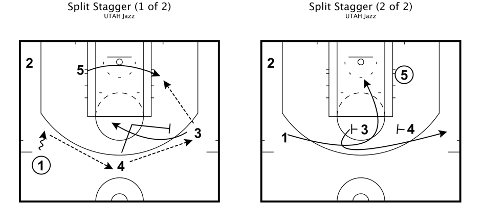 Utah jazz split stagger