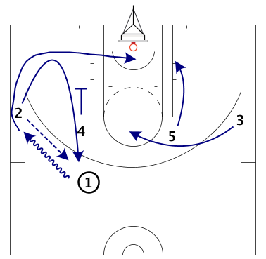 Warriors shooter play 1