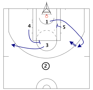 Warriors shooter play 2